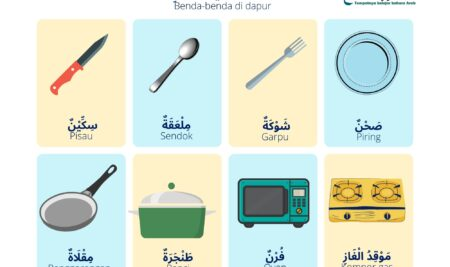Kosakata Bahasa Arab Benda-benda di Dapur Beserta Contoh Kalimatnya